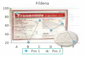 order 25 mg fildena with mastercard