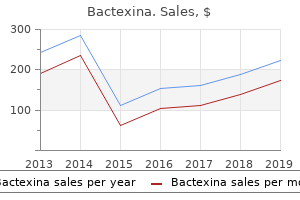 buy bactexina 250 mg with visa