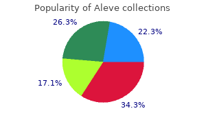 purchase aleve 500mg overnight delivery
