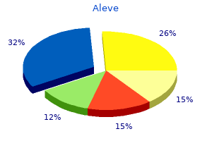 purchase aleve 250mg on line