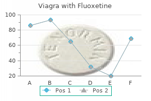order viagra with fluoxetine 100 mg with visa