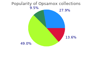 buy opsamox 625mg without prescription