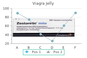 buy cheap viagra jelly 100mg