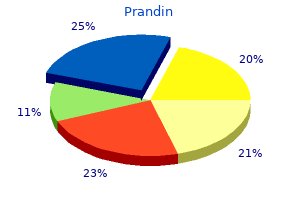 cheap 0.5 mg prandin fast delivery