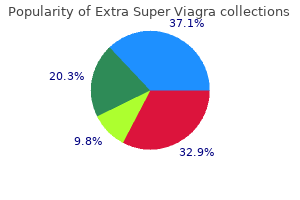 cheap 200 mg extra super viagra fast delivery