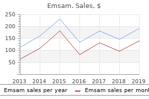 cheap emsam 5mg fast delivery