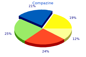 buy cheap compazine 5 mg on-line