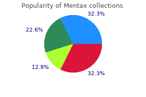discount mentax 15mg overnight delivery