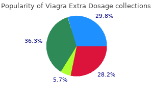 purchase viagra extra dosage 150mg without a prescription