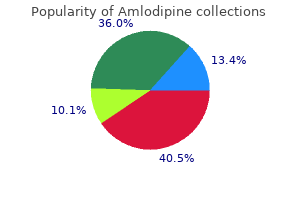 cheap amlodipine 2.5mg overnight delivery