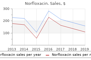 cheap 400 mg norfloxacin overnight delivery