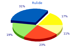 discount 150mg rulide overnight delivery