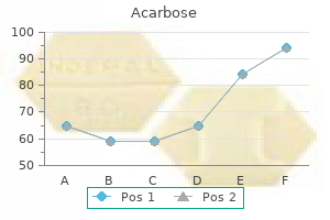 quality acarbose 25 mg