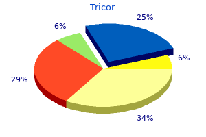 buy tricor 160mg fast delivery