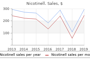 purchase 52.5mg nicotinell with visa