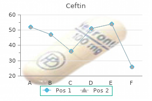 generic ceftin 250 mg overnight delivery