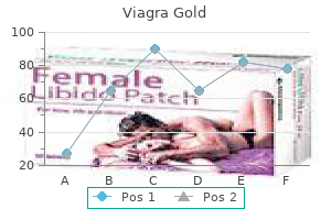 buy 800mg viagra gold fast delivery